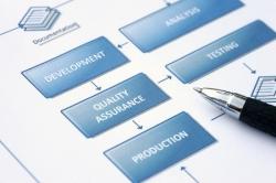 Controllo dei progetti ERP