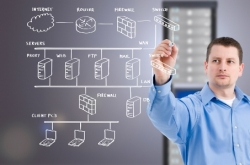 Servizi sistemistici: virtualizzazione server e desktop